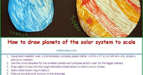 solar system scale in inches - photo #18