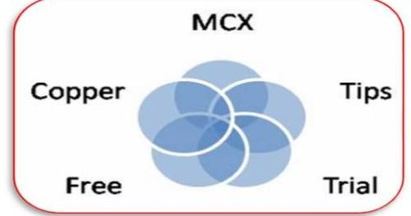 Mcxplus Com Is Number 1 Commodity Or Mcx Tips Advisory The Company