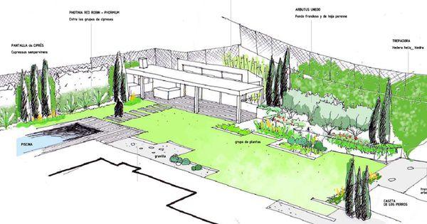 Dise o de jardines by lhv dibujos croquis y planos de for Planos de jardines