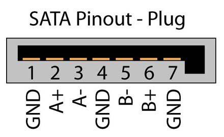 Sata Data Cable Connectors Amp Pinouts Data Cable Computer Basics Computer Diy