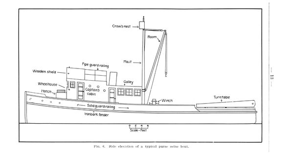 large commercial fishing boat diagram
