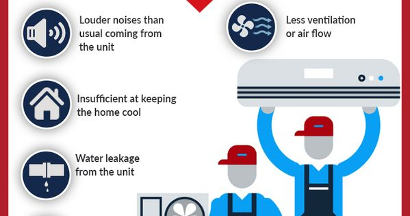 Are You Encountering Problems With Your Airconditioning System