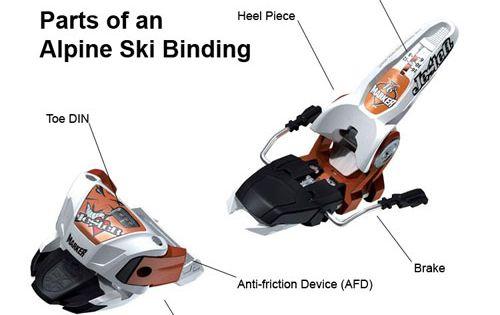 Ski Binding Guide Din Setting Chart Ski Bindings Skiing Ski Bums