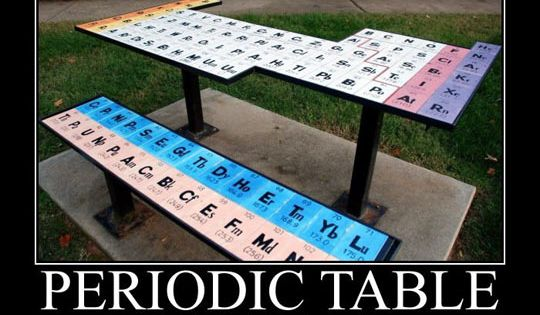 Periodic table table picnic table. Thought it was funny!