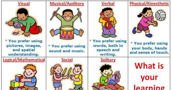 E Learning Cartoon Characters : A wonderful poster on learning styles educational