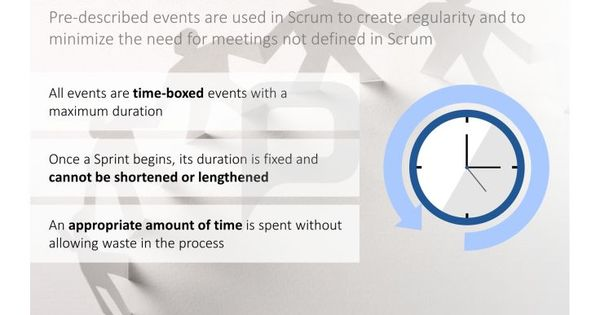 Scrum Tool Box The Scrum-Events Pre-described events are used in