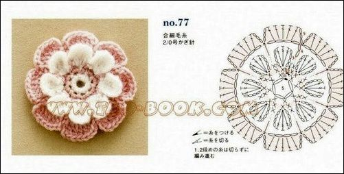 Flores A Crochet Con Esquemas Fáciles De Hacer Patrones Gratis Patrones Crochet Manualidades Y Re Flores A Crochet Tejidos A Crochet Flores Crochet Patrones