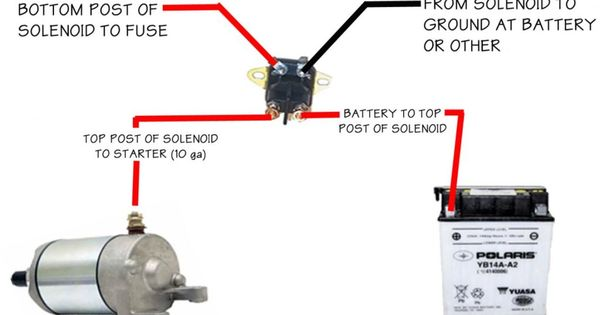 Incredible White Starter Solenoid Wiring Diagram Simple Themes Classic Decoration Black Red Personalized And Starter Electrical Diagram Mower