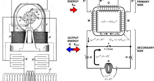 tesla frequency generator