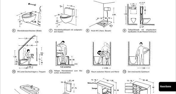 Bartlett Architecture Diary Neufert Architectual Data