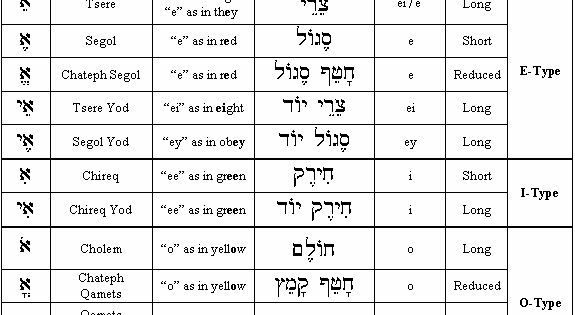 Matchmaking site in hebrew crossword