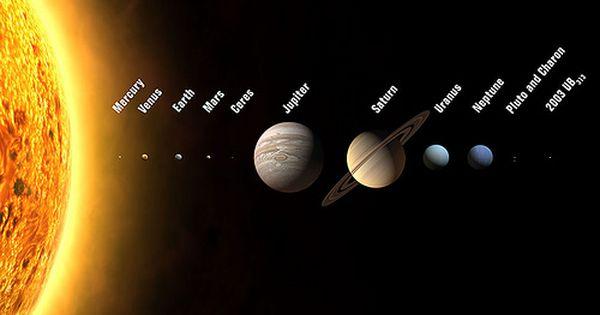 Sistema Solar Pluto Planet Planets Solar System Diagram
