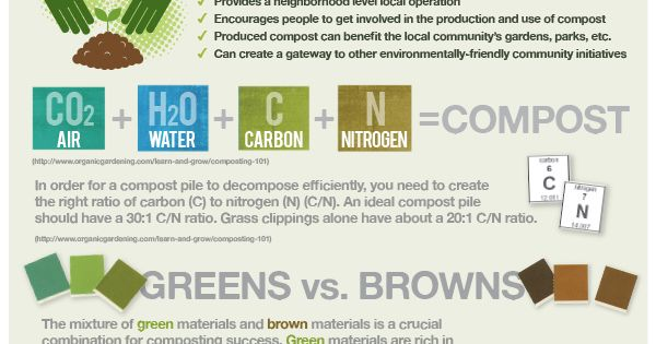 Why Compost? | Home: Gardening & Composting | Pinterest ...