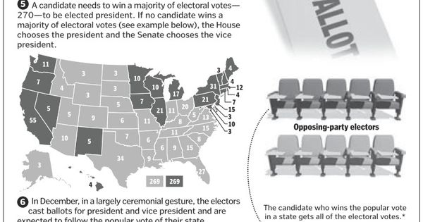 the electoral college an education in Discover how the electoral college works, read about its history, and learn about some of the problems of the electoral system in this grolier article about the electoral.