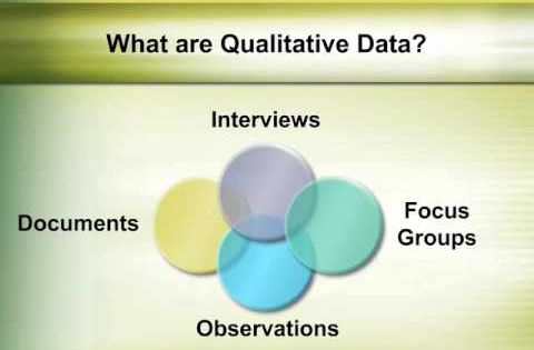 an overview of research methodology education essay Research paradigms: an overview  ontology, epistemology & methodology research  on the academic performance of freshmen education students in xavier.
