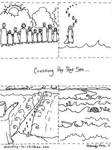 Moses Parted The Red Sea Coloring Pages Crossing The Red Sea