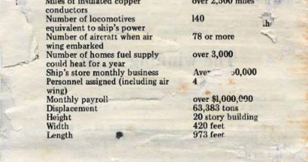 Uss Coral Sea Crew List 1968 That Each Coral Sea