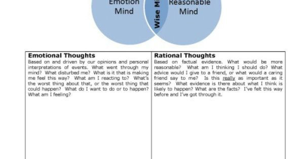 Dbt Wise Mind Worksheet Recovery Worksheets Education