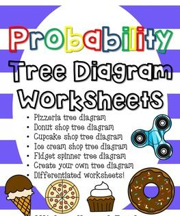 Use These Tree Diagram Worksheets To Help Students Learn All The Outcomes Combinations For Probability Unit W Tree Diagram Probability Probability Worksheets