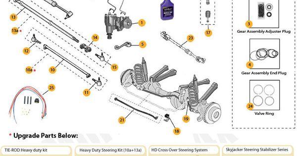 Jeep Steering Parts Wrangler Tj Jeep Parts Jeep Wrangler Tj Jeep Wrangler Parts Wrangler Tj