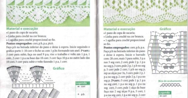 Orillas para cobijas de bebé - Imagui | Схемы - крючок | Pinterest
