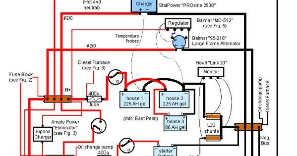 Boat Wiring Schematic