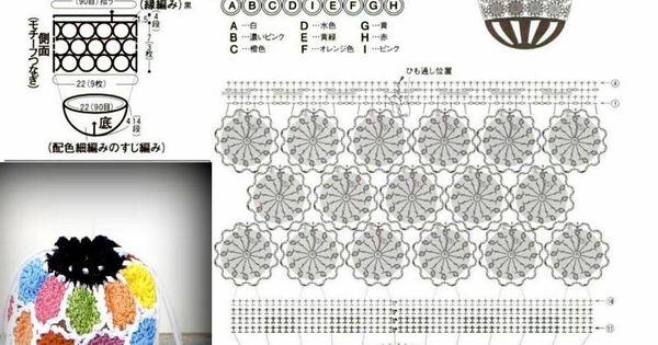 Mochilinha - how make Crochet batwa Pinterest