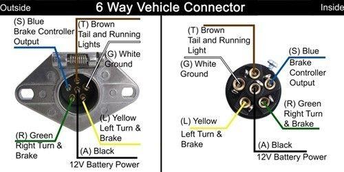 Gm 7 Way Trailer Wiring Diagram
