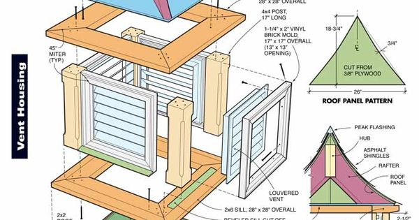 How to build a cupola the family handyman the family for Roof cupola plans