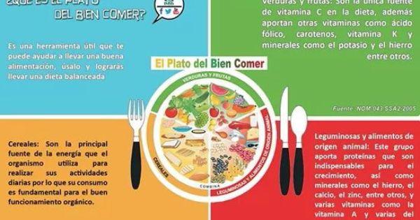 Beneficios Del Plato Del Buen Comer Plato Del Buen Comer Plato Del Bien Comer Frutas Y Verduras