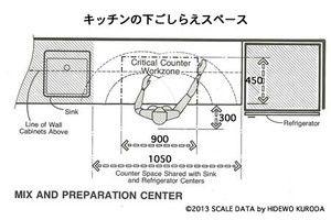 キッチンの寸法 キッチン All About 図面 寸法 収納 寸法 インテリアデザインのスケッチ