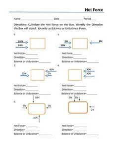 Net Force And Force Diagrams With Images Force And Motion