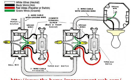 Simple 3-way diagram. Best recommended use of wire color. Causes ...