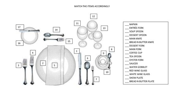 Formal Place Setting Template  Tablescaping    Place