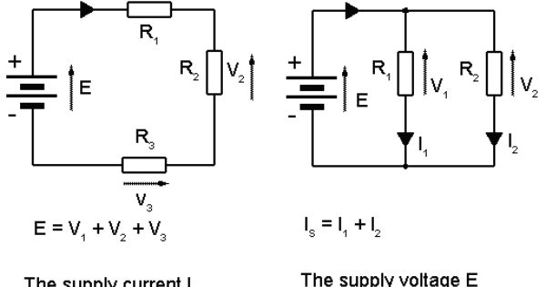 circuit elements in series share the same current  while
