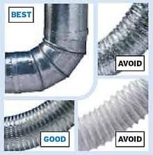 install the proper dryer vent hose to