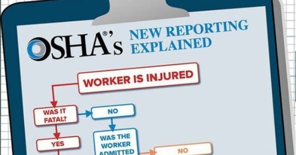 The Importance Of Osha Recordkeeping Workplace Safety