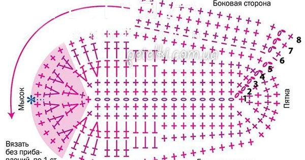 Схемы вязание пинеток крючком для детей от 0