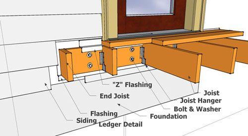 Multi Level Deck Framing Google Search Building A Deck Timber Deck Deck Framing