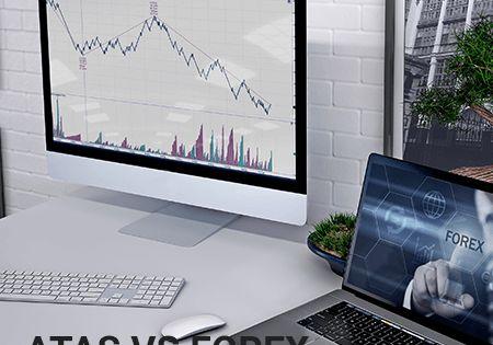 How Atas Indicators Improve Popular Forex Strategies With Images