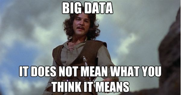 Big Data It Doesn T Mean What You Think It Means Big Data Things To Think About Thinking Of You