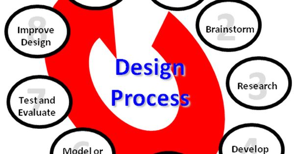 2565017 Orig Png 409 378 Design Theory Design Research Design