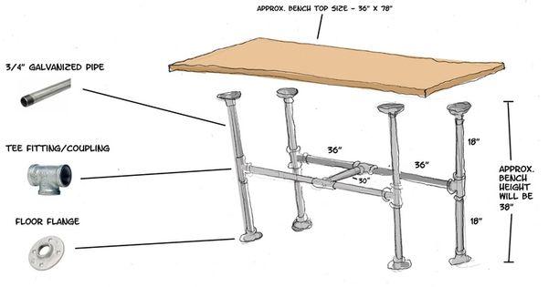 Plans For A Pipe Table 48f22e3d1850340b3e7a9ada69b1ec4e