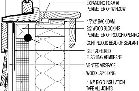 Exterior Insulation Retrofit At Sill With New Window 1 1 2 In Rigid Foam Greenbuildingadvisor Exterior Insulation Exterior Window Sill Rigid Insulation