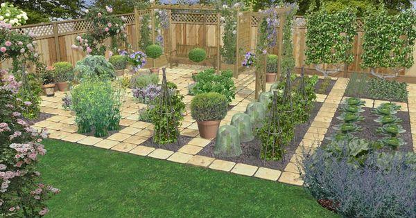 Kitchen garden plan garden plans and designs pinterest gardens kitchens and search - Plan amenagement jardin ...