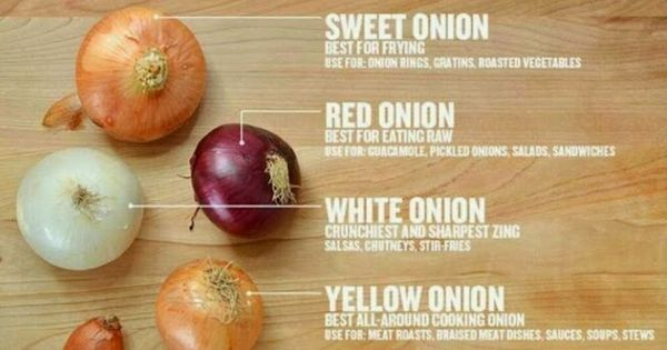 Easy Homesteading: Use The Right Onion