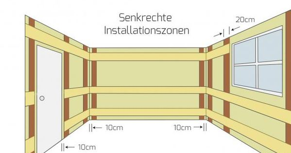 elektro installationszonen nach din 18015 3. Black Bedroom Furniture Sets. Home Design Ideas