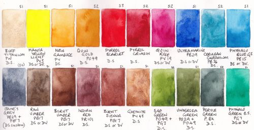 Masters 20 Colour Palette Filled With A Very Versatile Range Of
