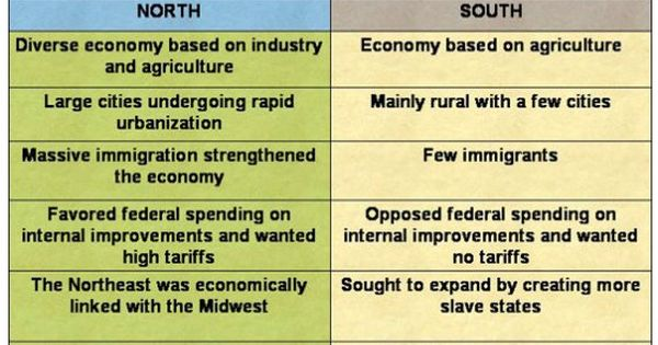 an introduction to the history of the economy in the united states between 1861 and 1877 Find out more about the history of civil war,  the civil war in the united states began in 1861,  the war between the states,.