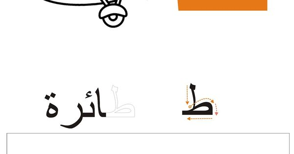 Arabic Alphabet Tashkeel - YouTube